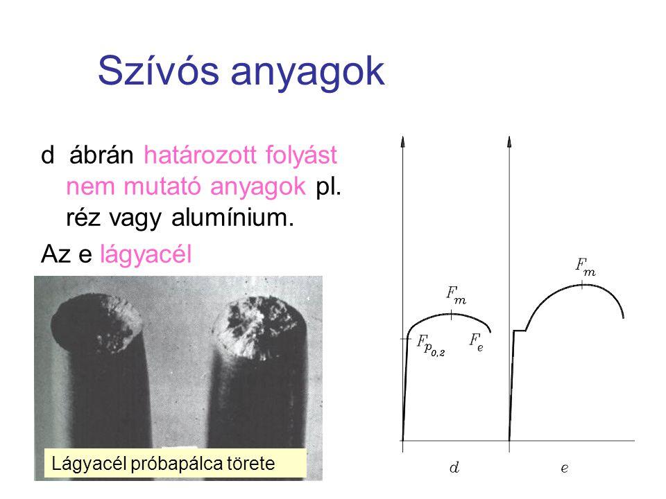 Szívós anyagok d ábrán határozott folyást nem mutató anyagok pl. réz vagy alumínium. Az e lágyacél.