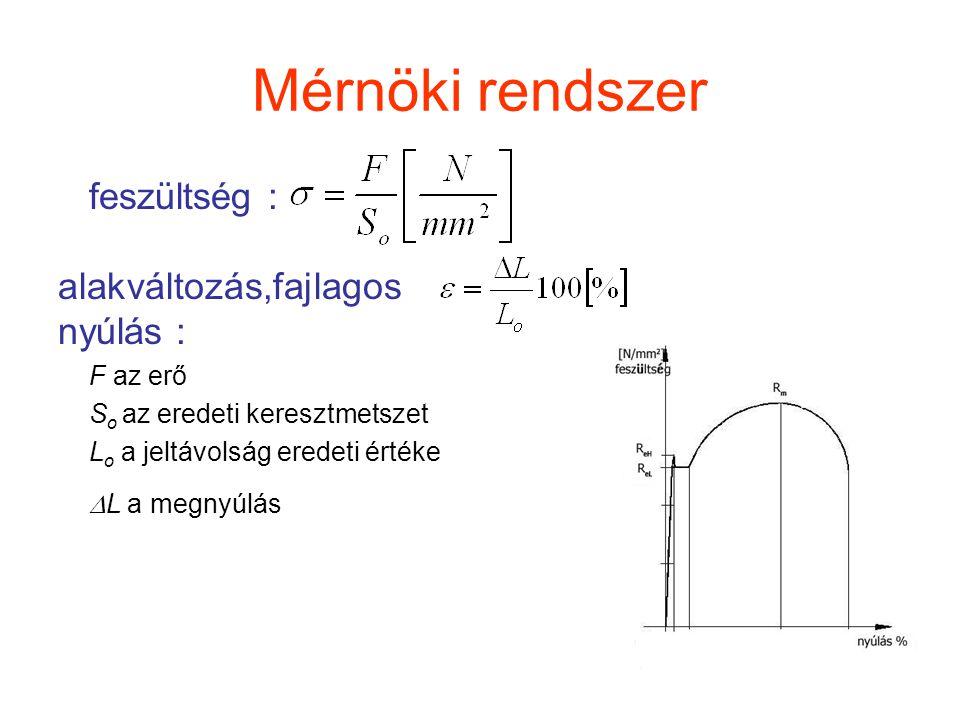 Mérnöki rendszer feszültség : alakváltozás,fajlagos nyúlás : F az erő