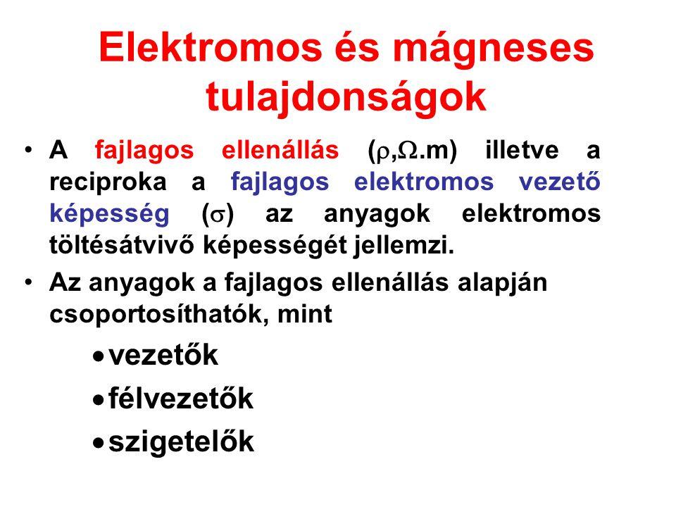 Elektromos és mágneses tulajdonságok