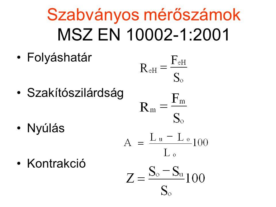 Szabványos mérőszámok MSZ EN 10002-1:2001