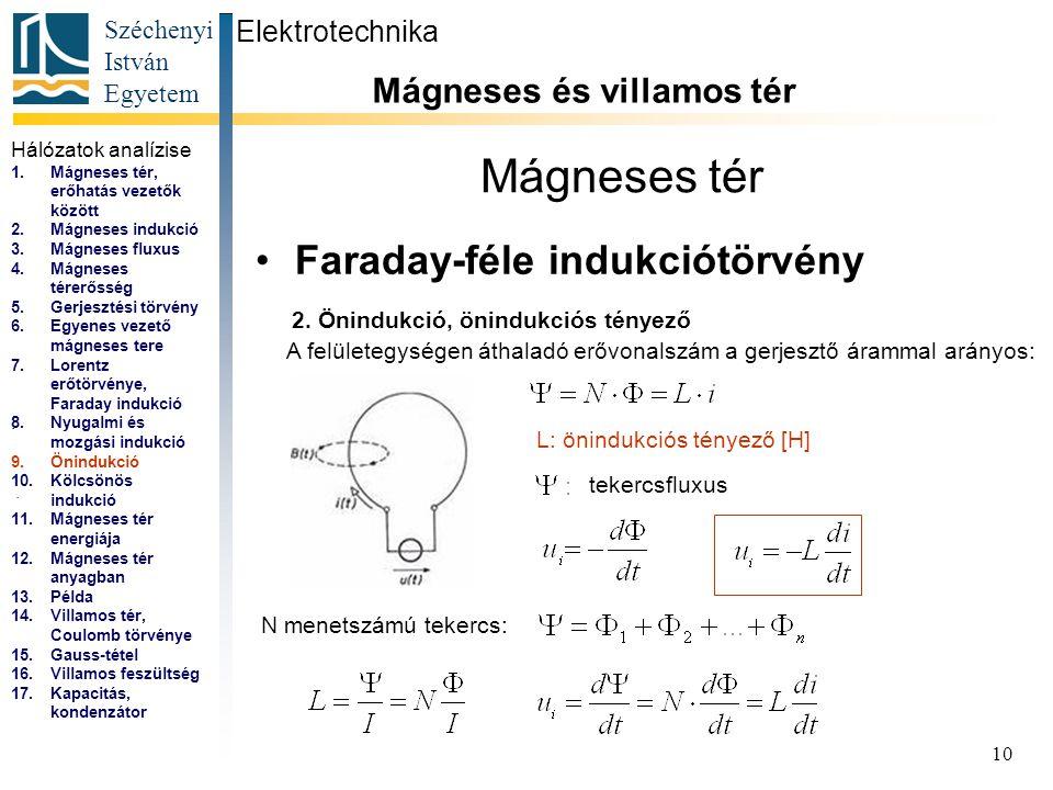 Mágneses tér Faraday-féle indukciótörvény Mágneses és villamos tér