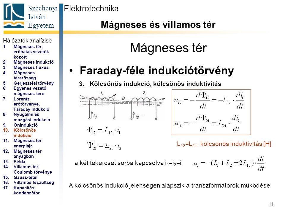 Mágneses és villamos tér