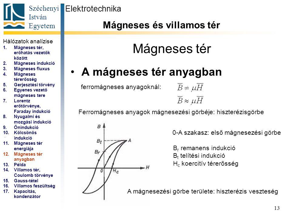 Mágneses tér A mágneses tér anyagban Mágneses és villamos tér