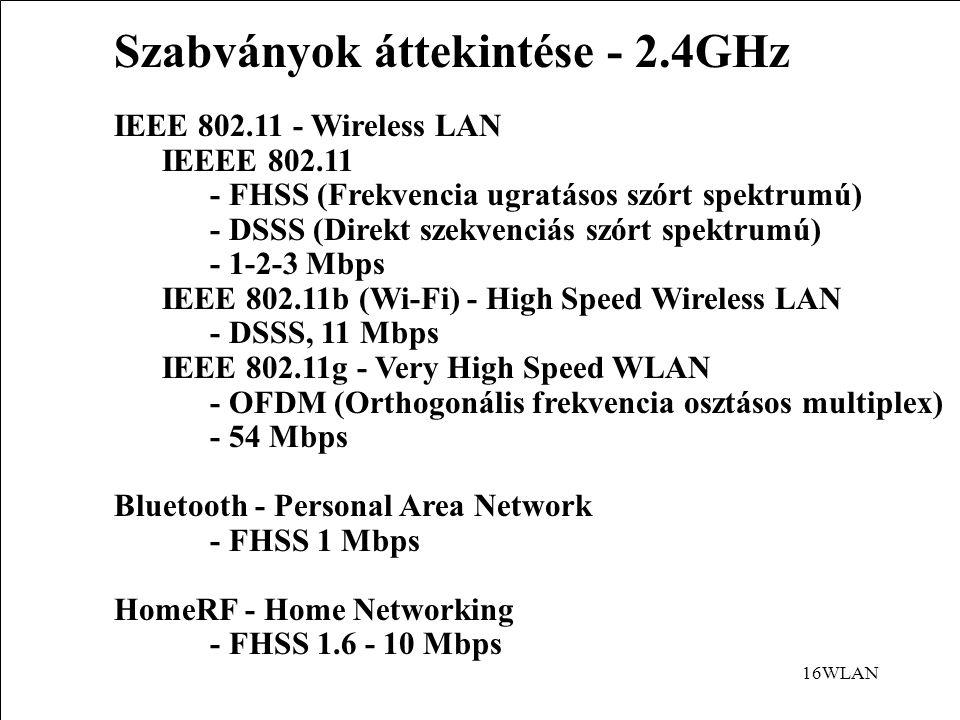 Szabványok áttekintése - 2.4GHz
