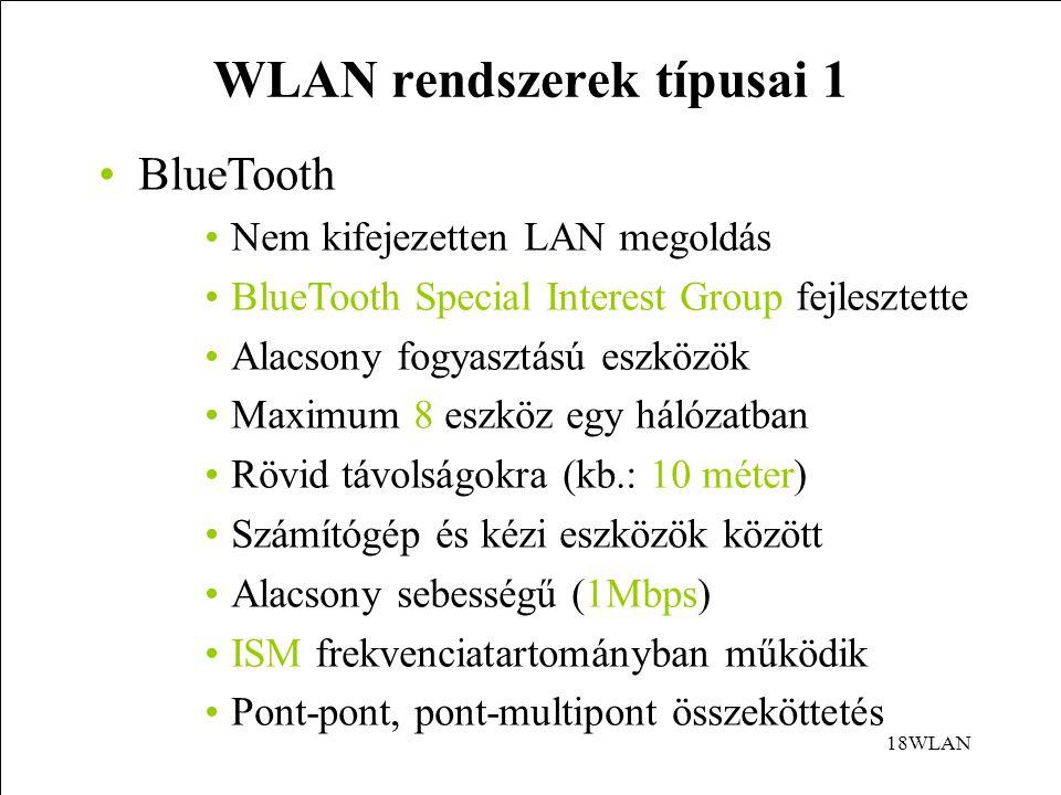 WLAN rendszerek típusai 1