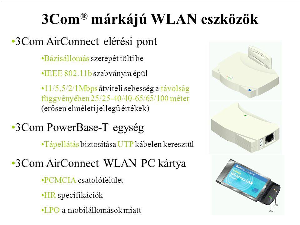 3Com® márkájú WLAN eszközök