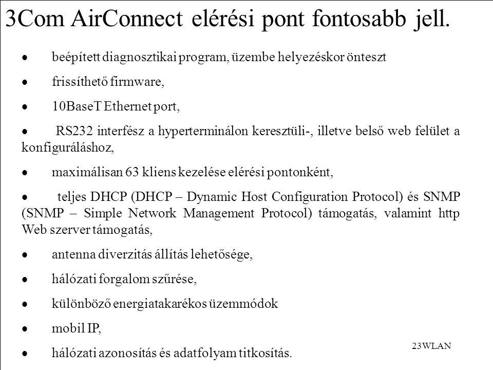 3Com AirConnect elérési pont fontosabb jell.