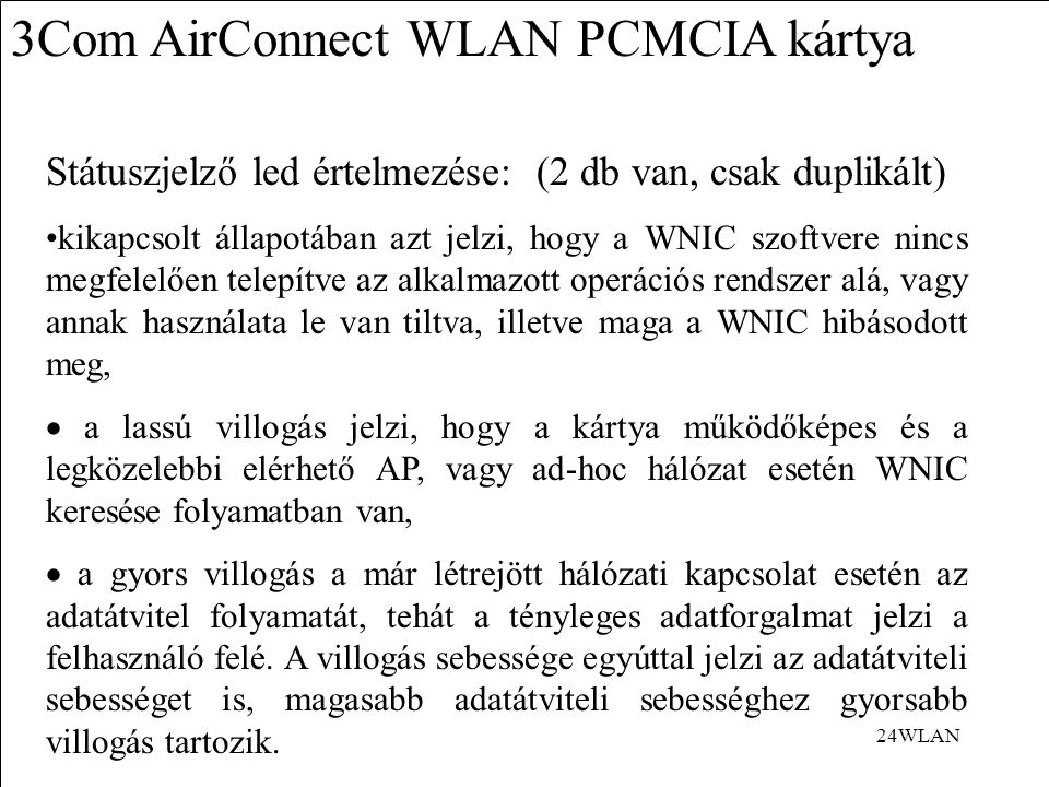 3Com AirConnect WLAN PCMCIA kártya