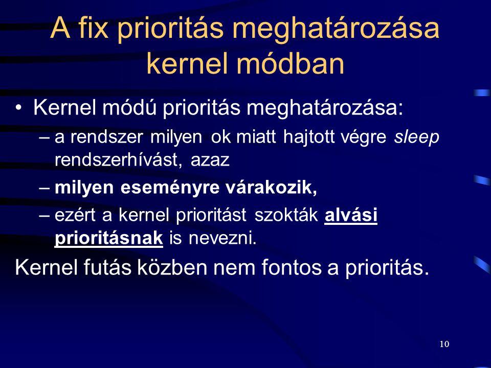 A fix prioritás meghatározása kernel módban