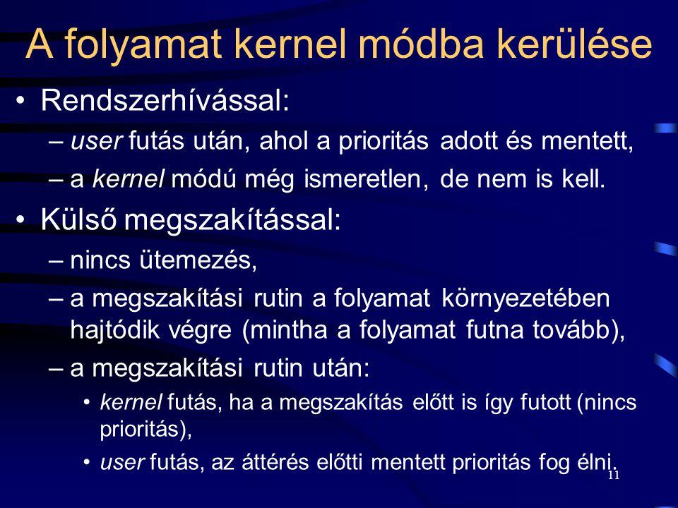 A folyamat kernel módba kerülése