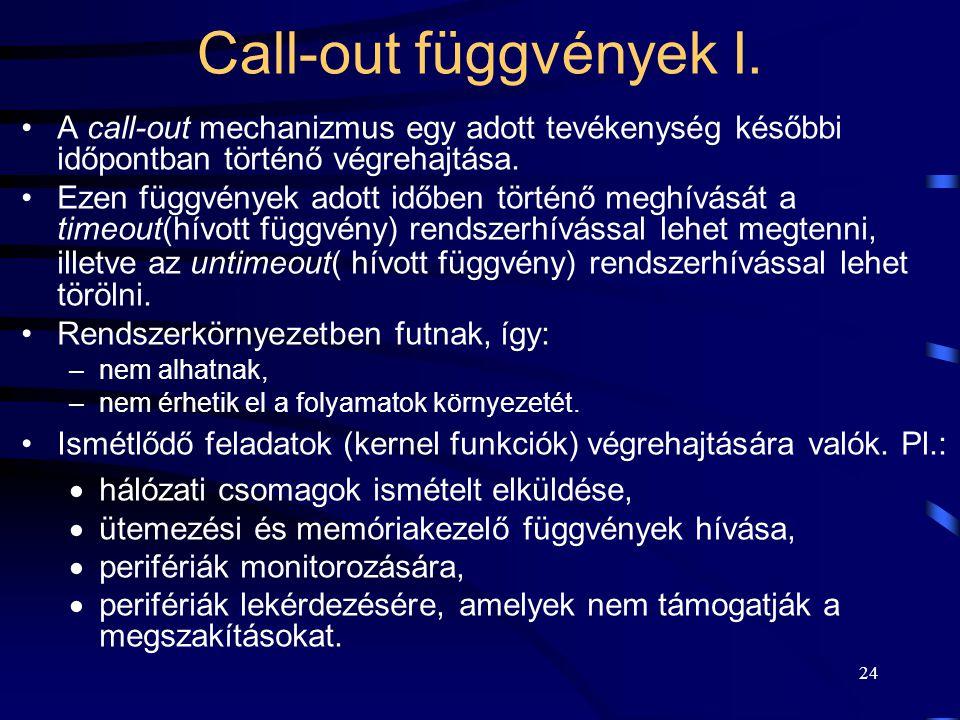 Call-out függvények I. A call-out mechanizmus egy adott tevékenység későbbi időpontban történő végrehajtása.
