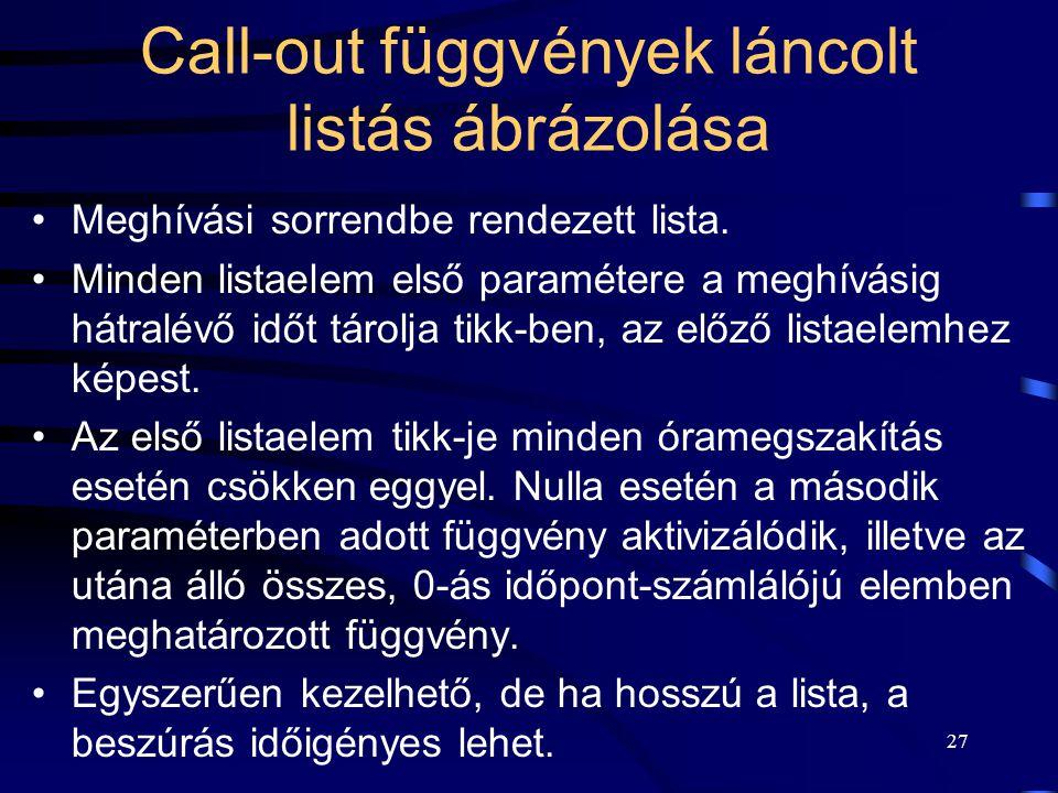 Call-out függvények láncolt listás ábrázolása