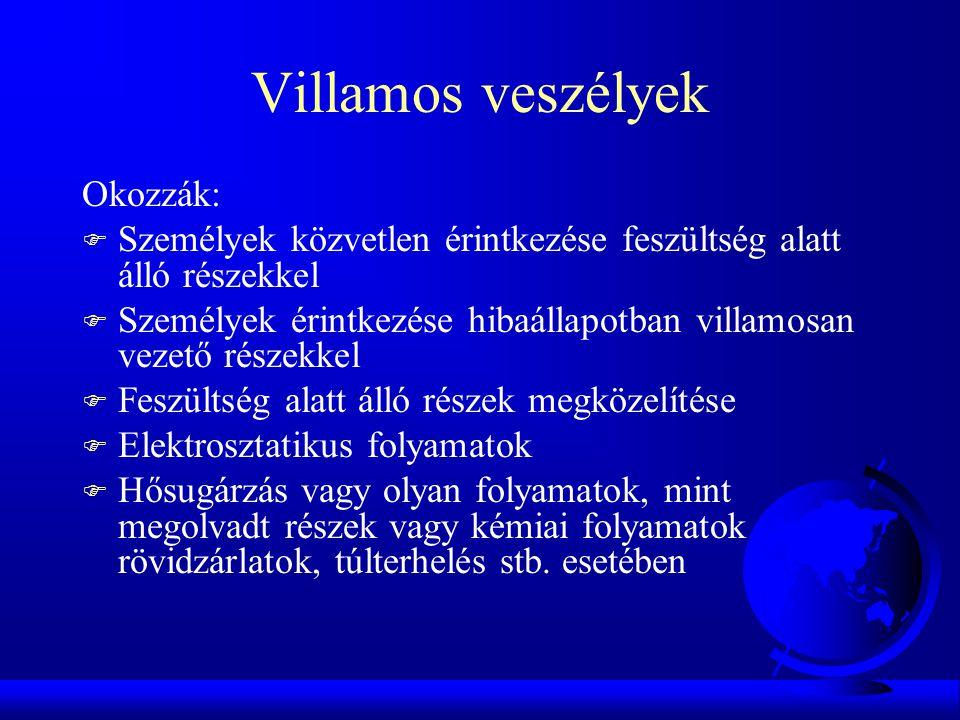 Villamos veszélyek Okozzák: