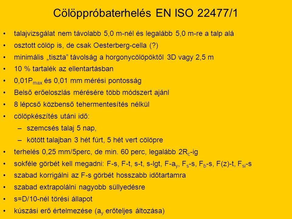 Cölöppróbaterhelés EN ISO 22477/1