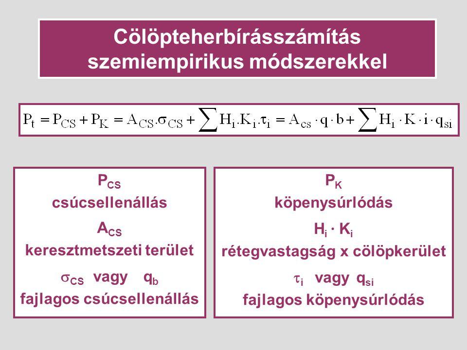 Cölöpteherbírásszámítás szemiempirikus módszerekkel