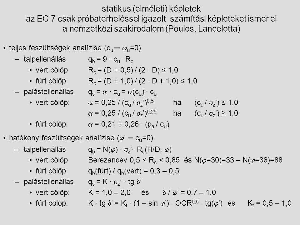 statikus (elméleti) képletek az EC 7 csak próbaterheléssel igazolt számítási képleteket ismer el a nemzetközi szakirodalom (Poulos, Lancelotta)