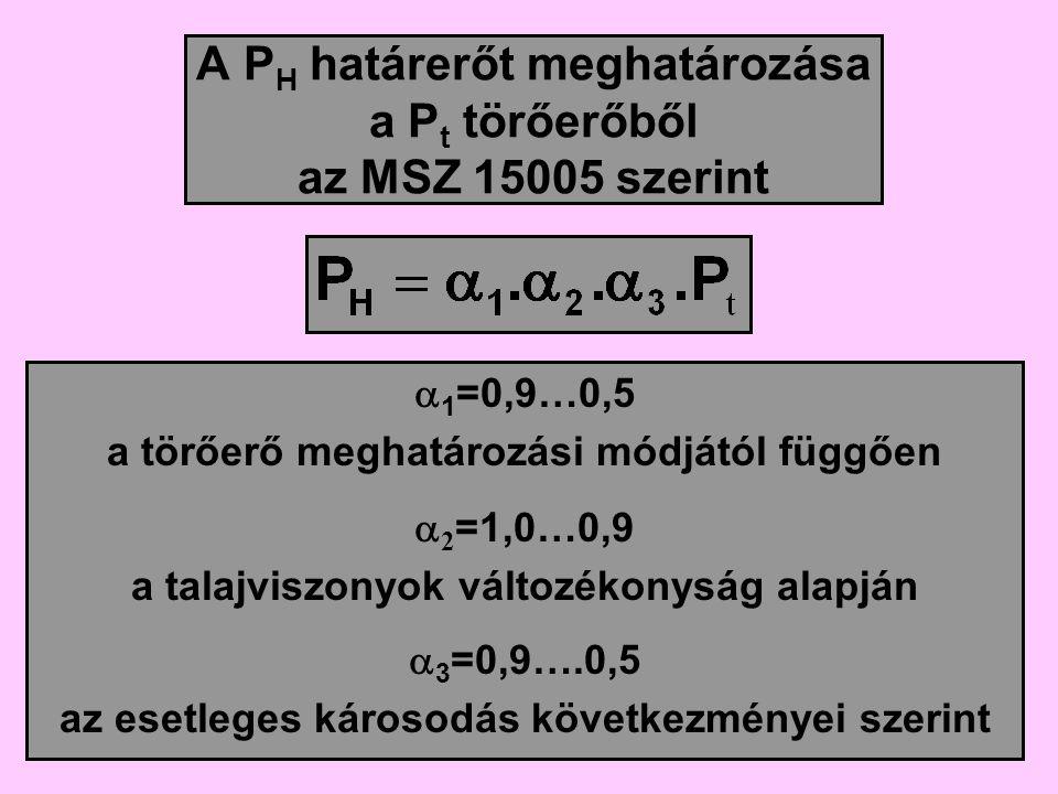 A PH határerőt meghatározása a Pt törőerőből az MSZ 15005 szerint