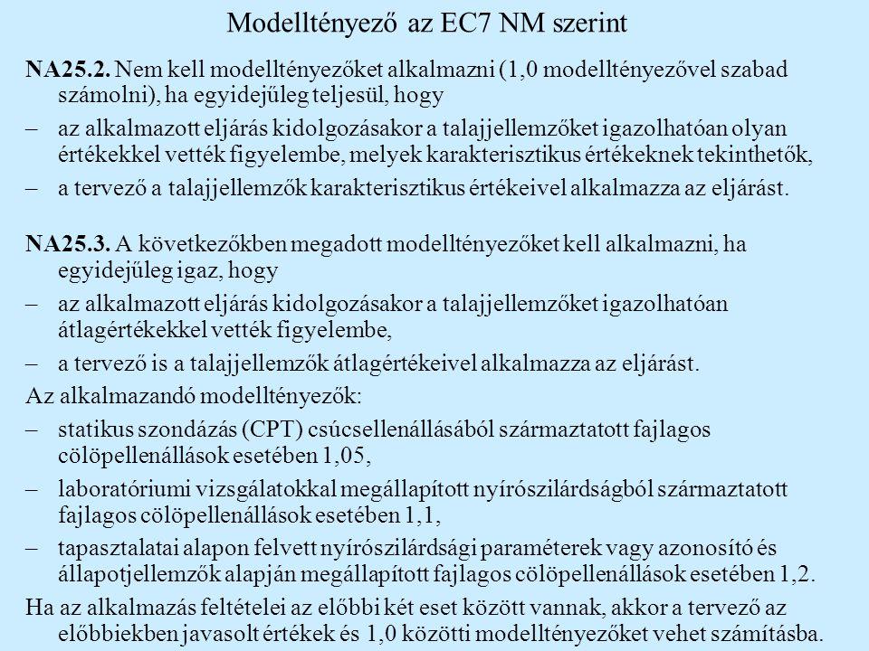 Modelltényező az EC7 NM szerint