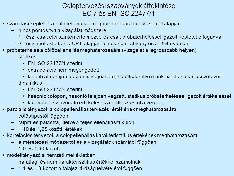 Cölöptervezési szabványok áttekintése EC 7 és EN ISO 22477/1