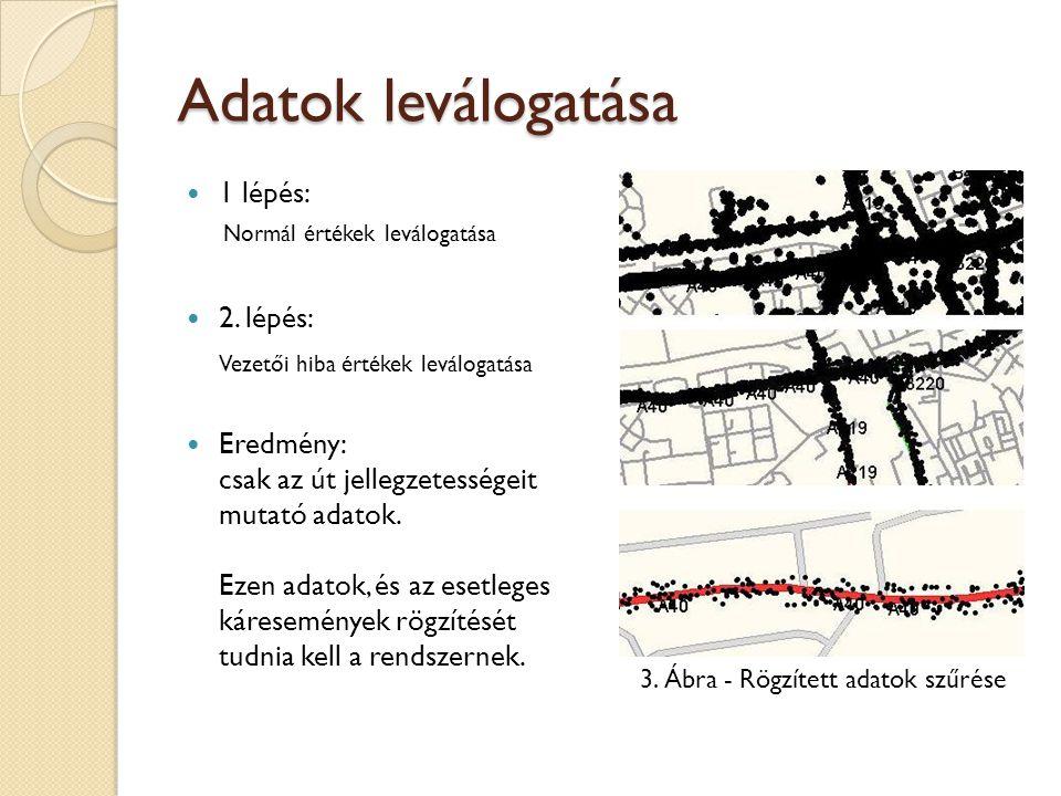 3. Ábra - Rögzített adatok szűrése