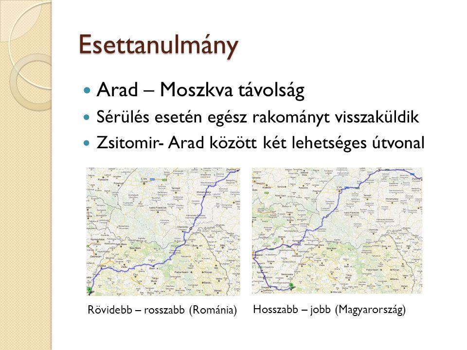 Esettanulmány Arad – Moszkva távolság