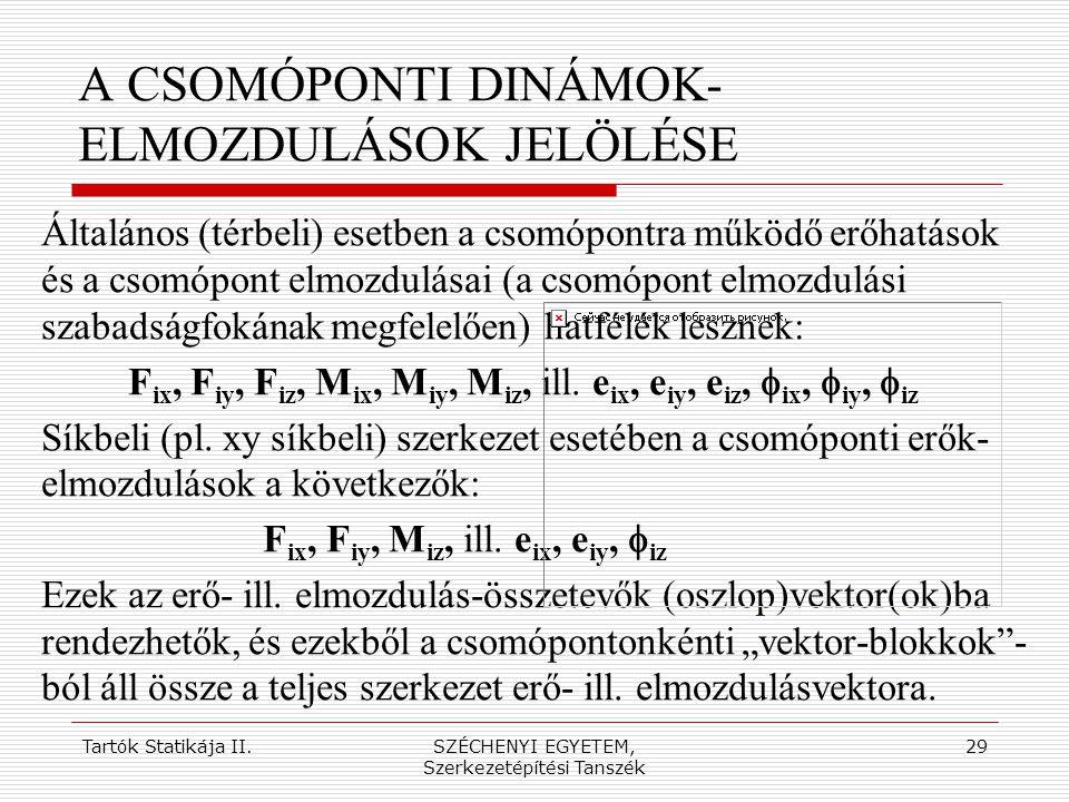 A CSOMÓPONTI DINÁMOK-ELMOZDULÁSOK JELÖLÉSE