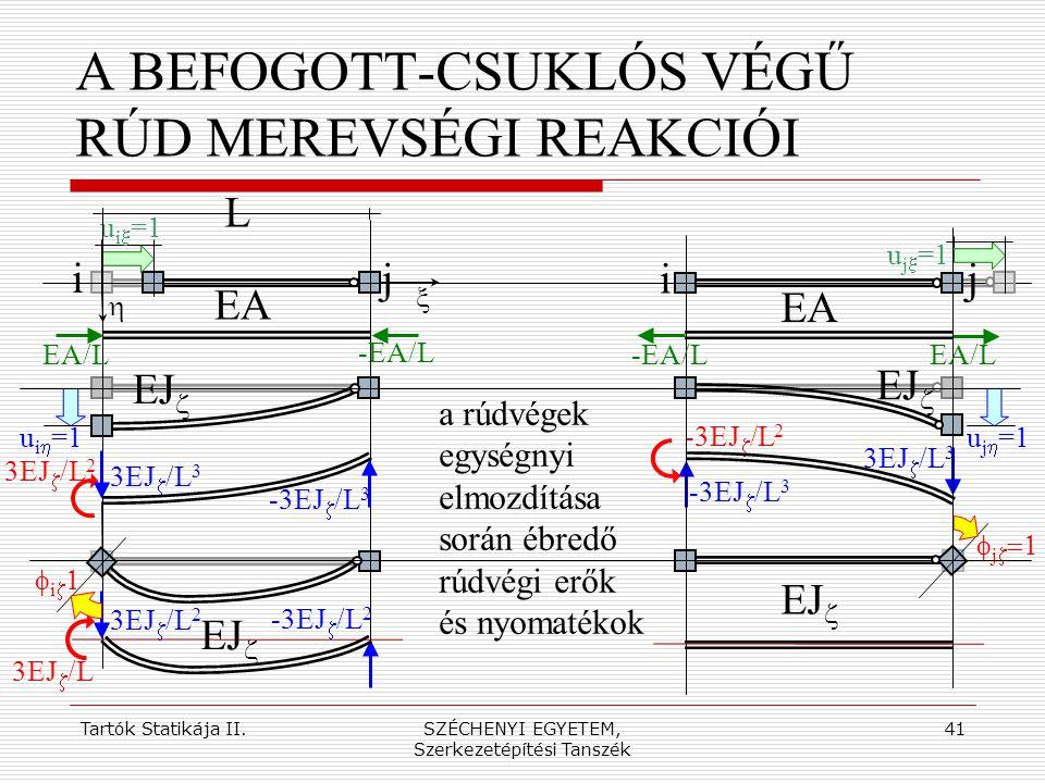 A BEFOGOTT-CSUKLÓS VÉGŰ RÚD MEREVSÉGI REAKCIÓI