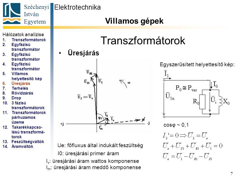 Transzformátorok Villamos gépek Elektrotechnika Üresjárás