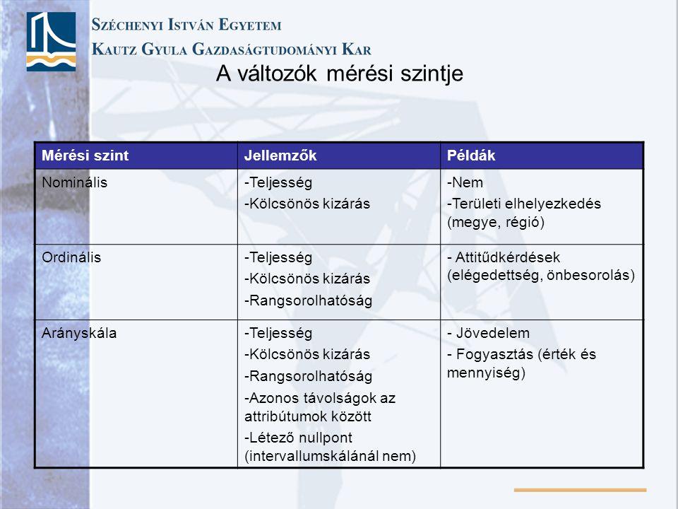 A változók mérési szintje