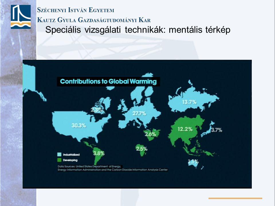 Speciális vizsgálati technikák: mentális térkép