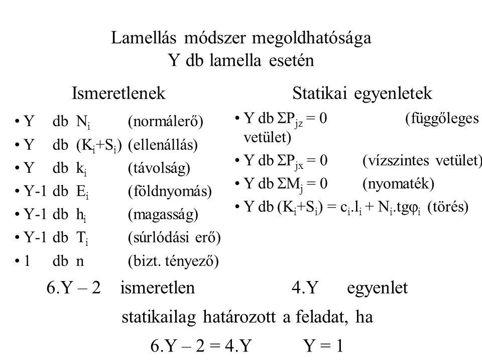 Lamellás módszer megoldhatósága Y db lamella esetén