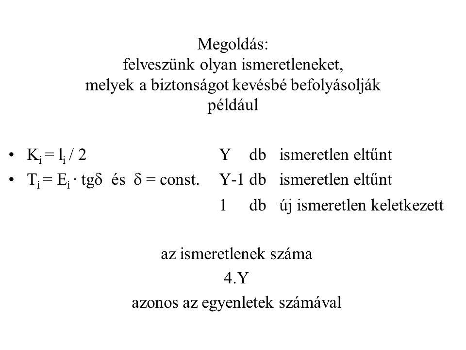 azonos az egyenletek számával