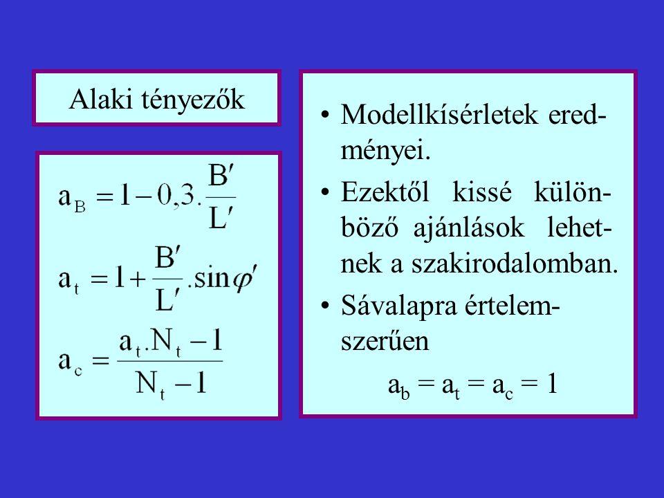 Alaki tényezők Modellkísérletek ered-ményei. Ezektől kissé külön-böző ajánlások lehet-nek a szakirodalomban.