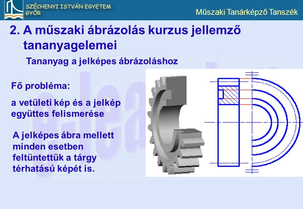 2. A műszaki ábrázolás kurzus jellemző tananyagelemei