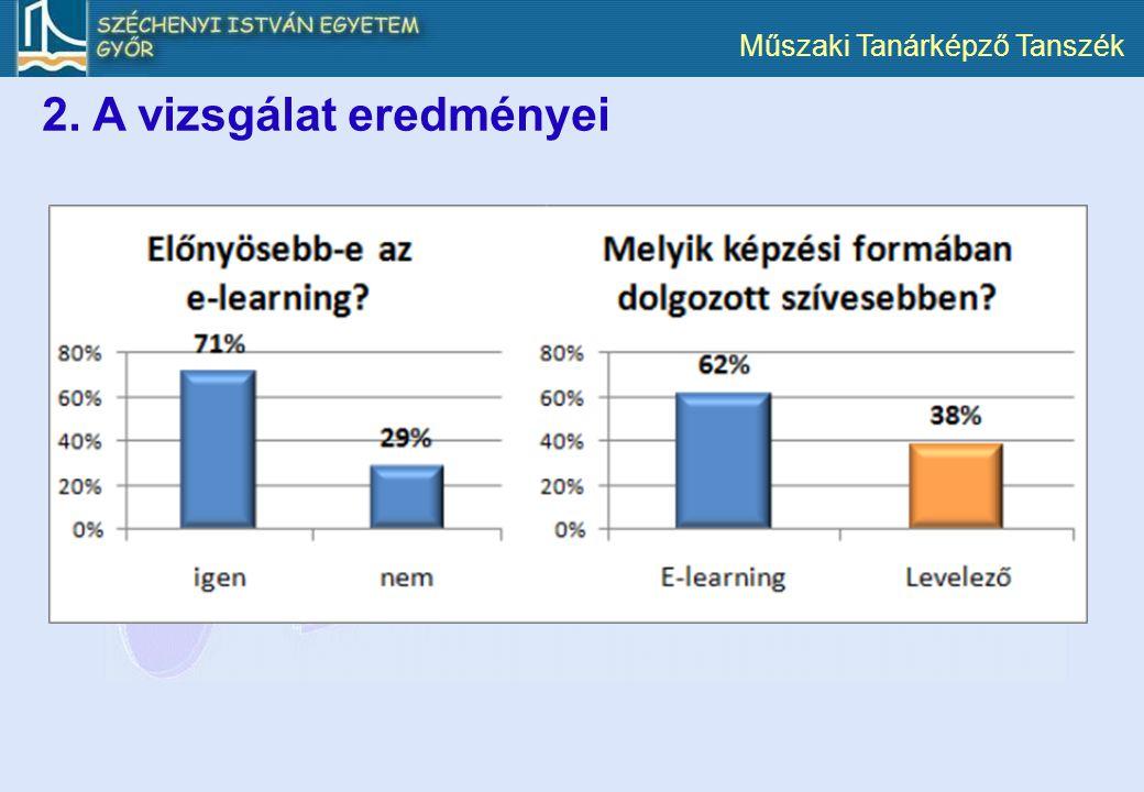 2. A vizsgálat eredményei