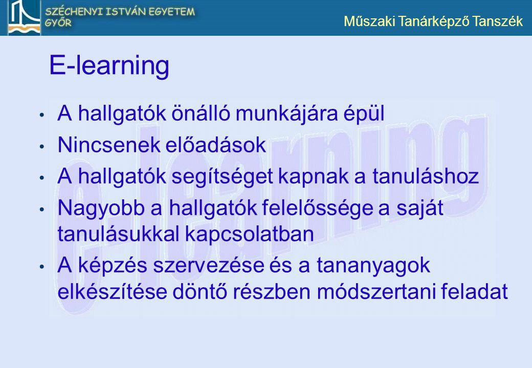 E-learning A hallgatók önálló munkájára épül Nincsenek előadások