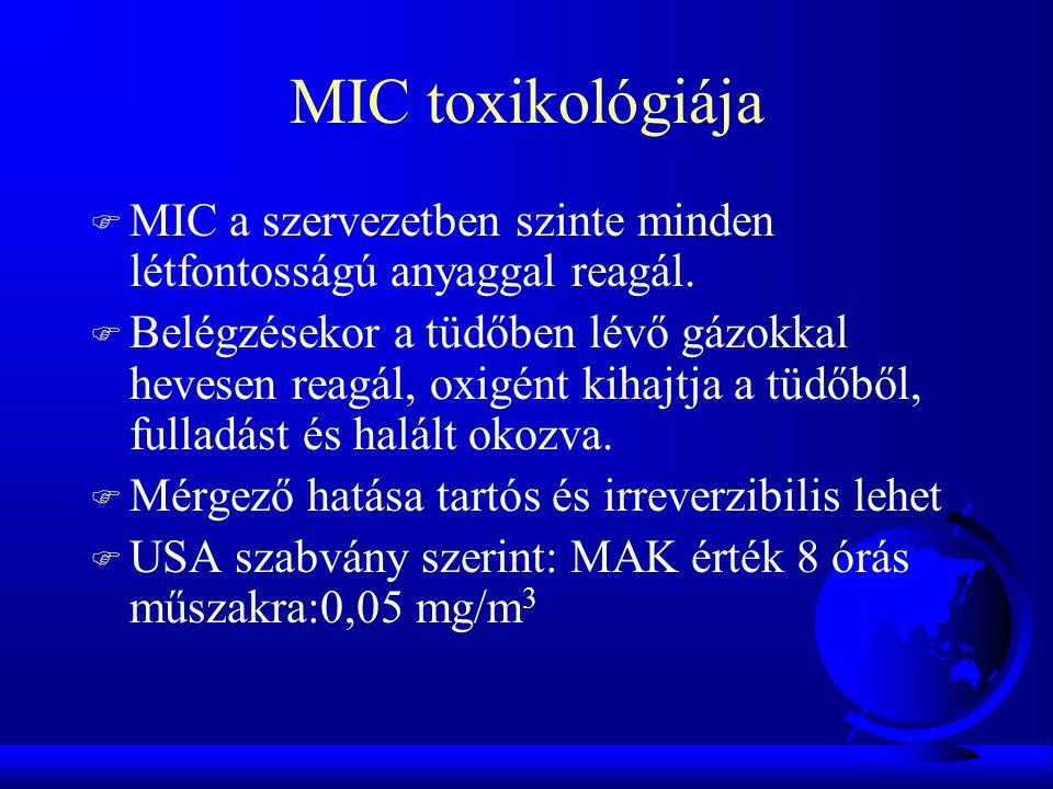 MIC toxikológiája MIC a szervezetben szinte minden létfontosságú anyaggal reagál.