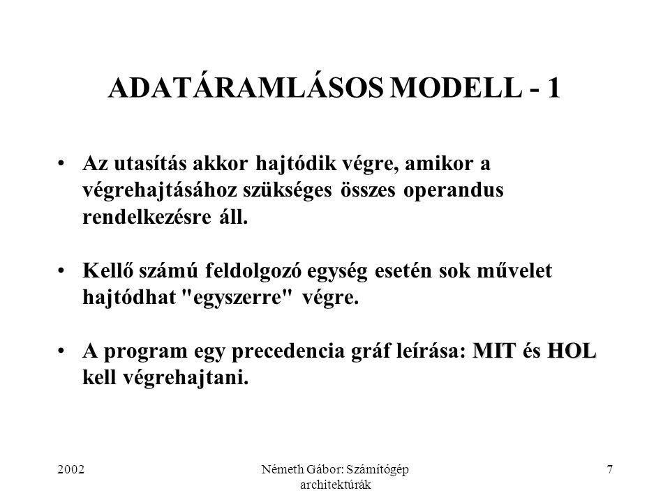 ADATÁRAMLÁSOS MODELL - 1