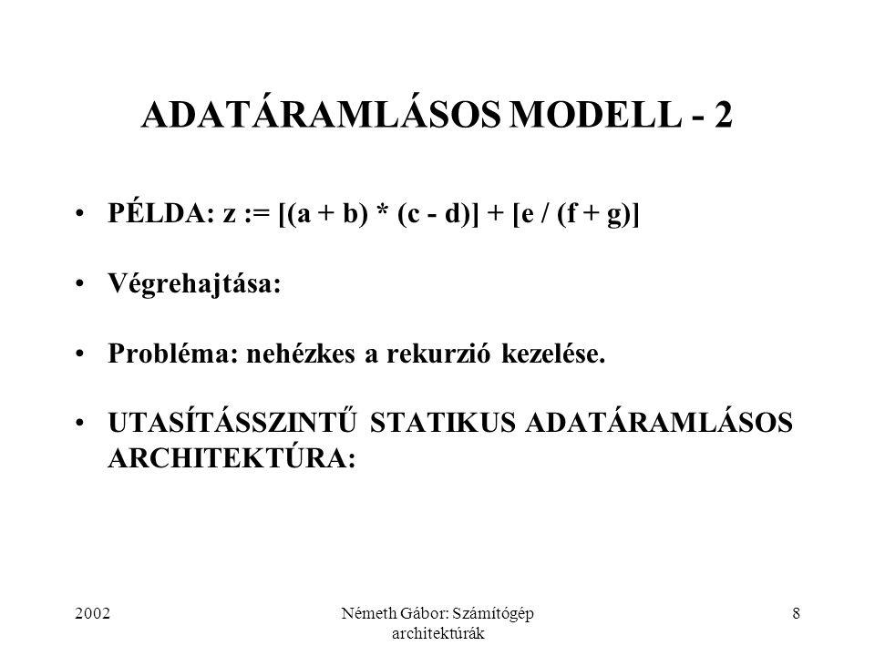 ADATÁRAMLÁSOS MODELL - 2