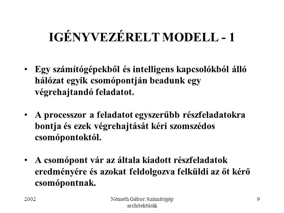 IGÉNYVEZÉRELT MODELL - 1