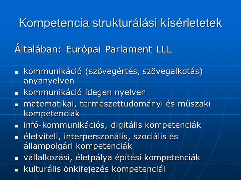 Kompetencia strukturálási kísérletetek