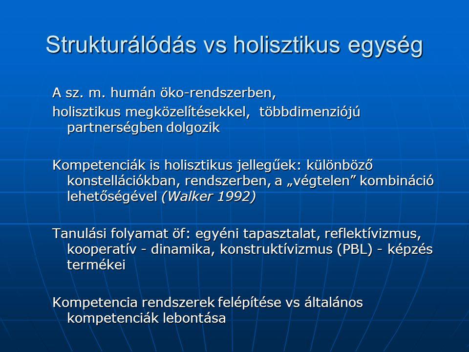 Strukturálódás vs holisztikus egység