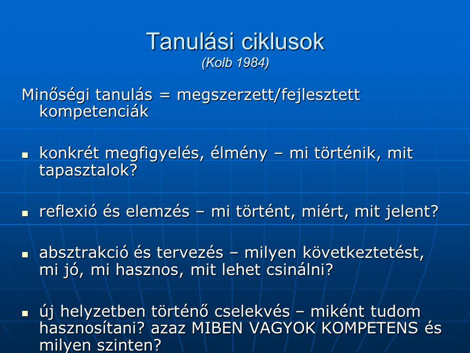 Tanulási ciklusok (Kolb 1984)