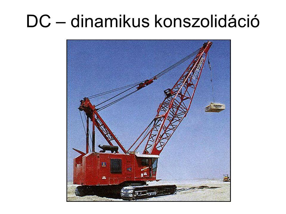 DC – dinamikus konszolidáció