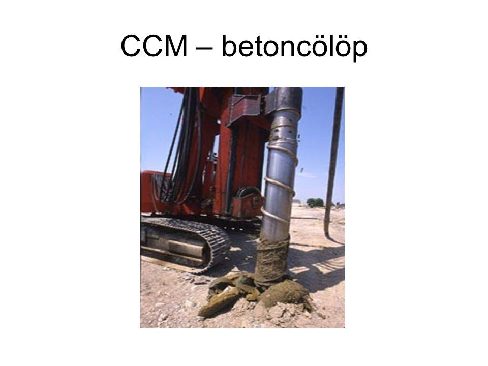 CCM – betoncölöp