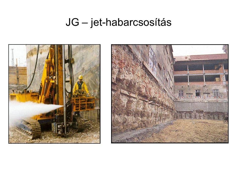 JG – jet-habarcsosítás