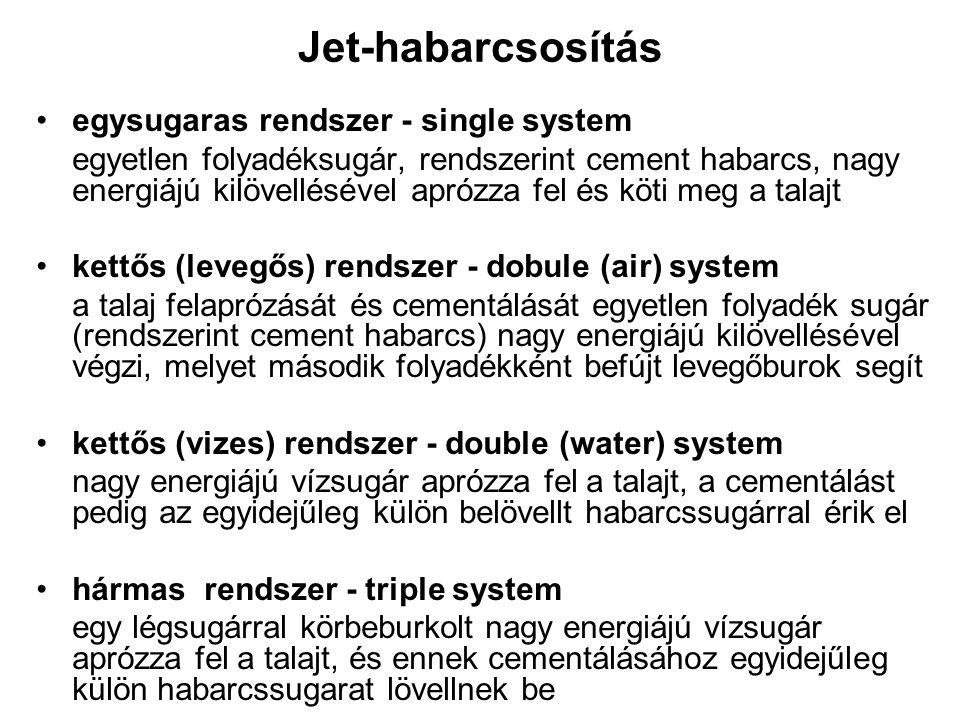 Jet-habarcsosítás egysugaras rendszer - single system