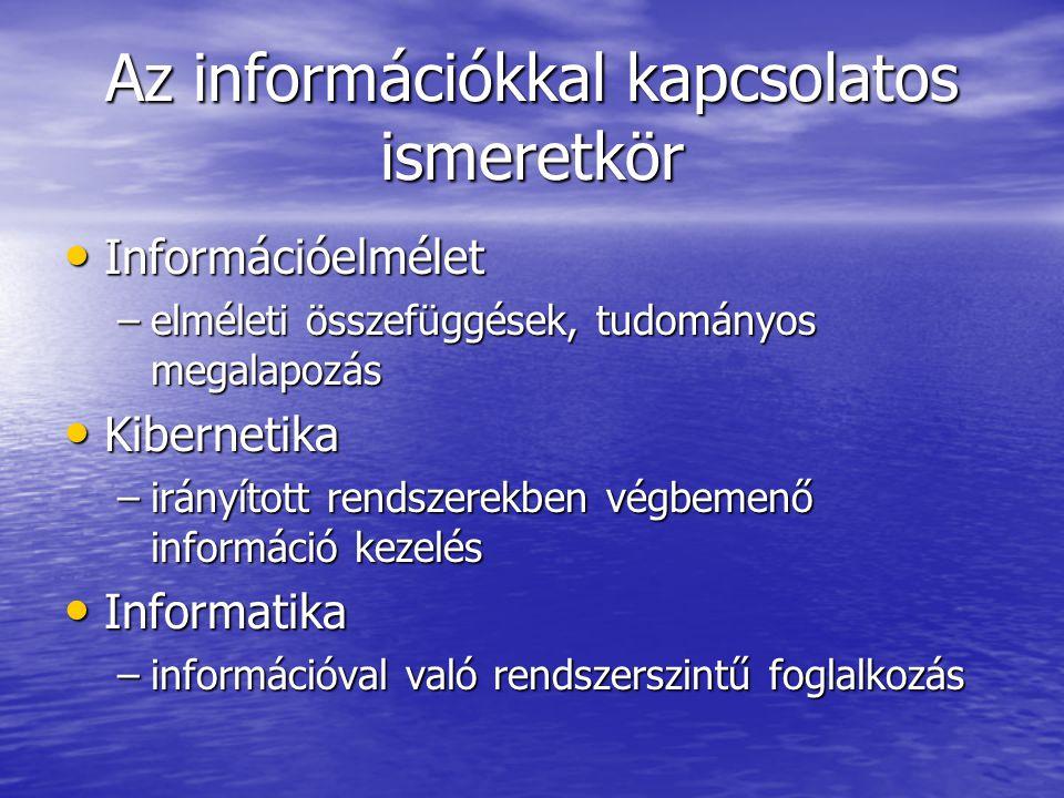 Az információkkal kapcsolatos ismeretkör