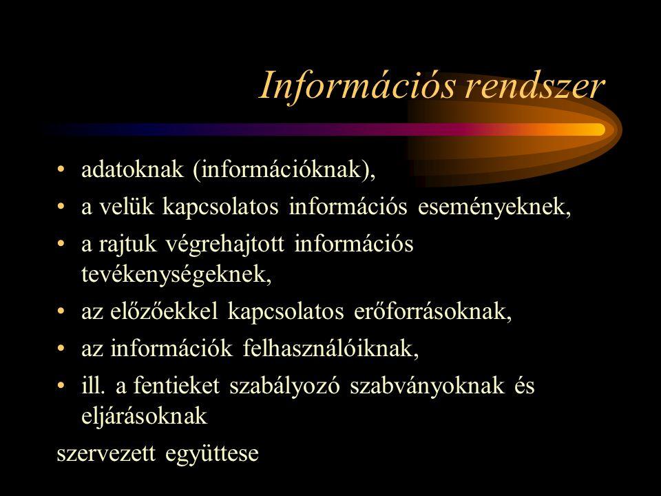 Információs rendszer adatoknak (információknak),