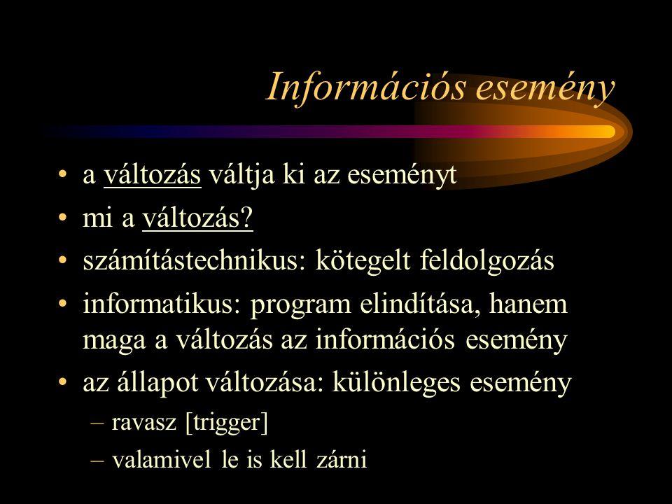 Információs esemény a változás váltja ki az eseményt mi a változás